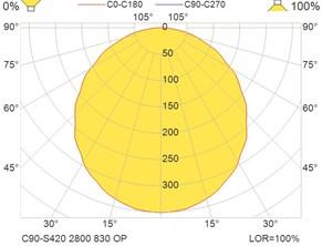 C90-S420 2800 830 OP