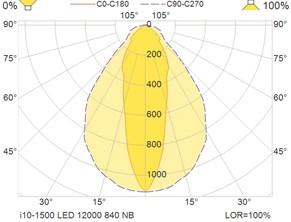 i10-1500 LED 12000 840 NB