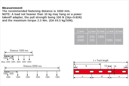protrack_measurement