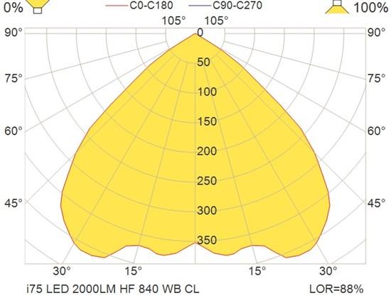 i75 LED 2000LM HF 840 WB CL