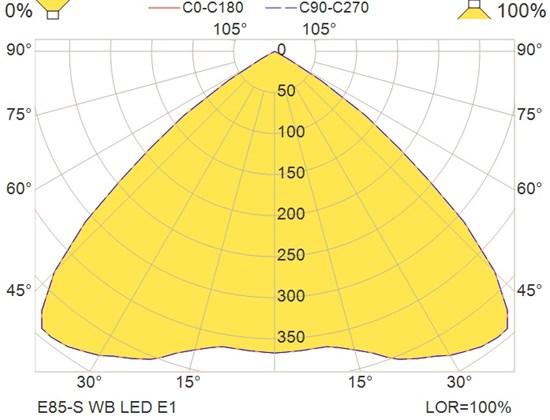 E85-S WB LED E1