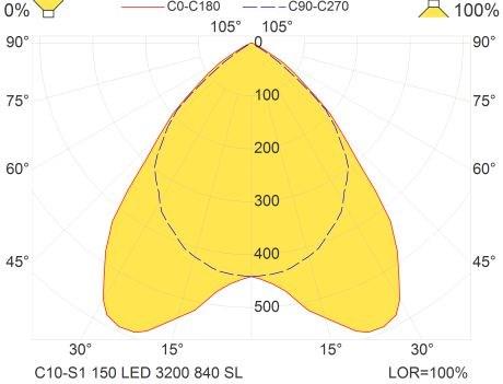 c10-s1-led-sl