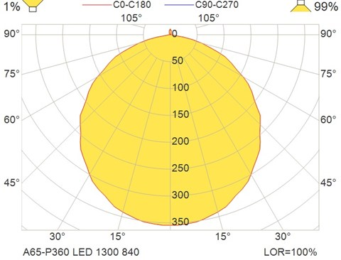 A65-P360 LED 1300 840