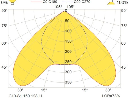 C10-S1 150 128 LL