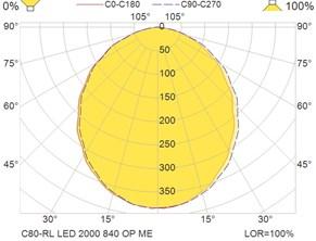 C80-RL LED 2000 840 OP ME