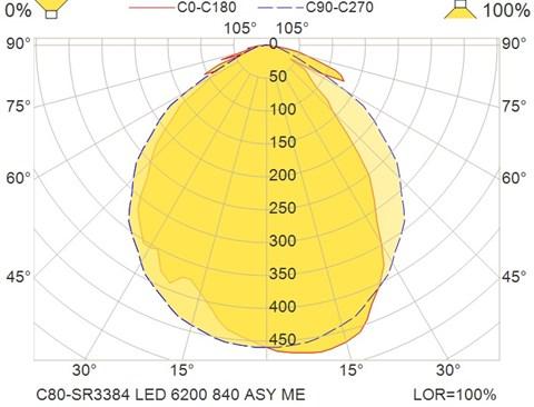 C80-SR3384 LED 6200 840 ASY ME