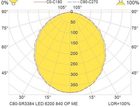 C80-SR3384 LED 6200 840 OP ME