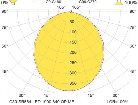 C80-SR564 LED 1000 840 OP ME