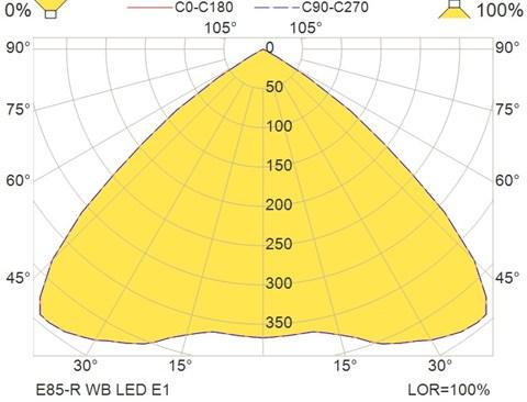 E85-R WB LED E1
