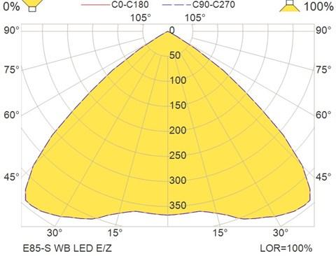 E85-S WB LED E-Z