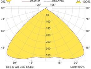E85-S WB LED E1-E3