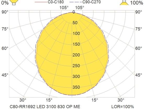 C80-RR1692 LED 3100 830 OP ME