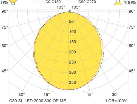 C80-SL LED 2000 830 OP ME