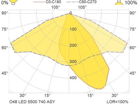 O48 LED 5500 740 ASY