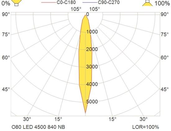 O80 LED 4500 840 NB