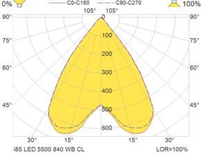 i85 LED 5500 840 WB CL
