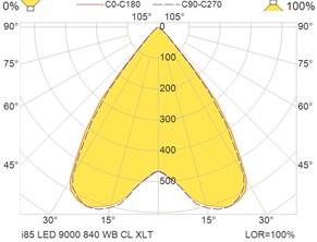 i85 LED 9000 840 WB CL XLT