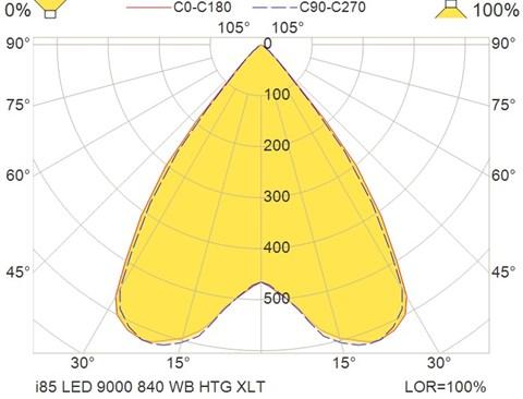 i85 LED 9000 840 WB HTG XLT
