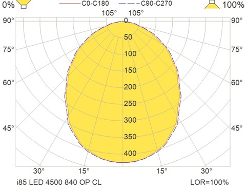 i85 LED 4500 840 OP CL