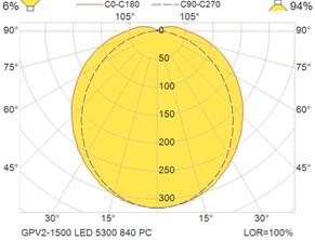 GPV2-1500 LED 5300 840 PC