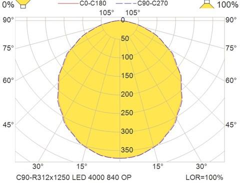 C90-R312x1250 LED 4000 840 OP