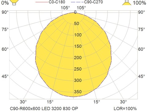 C90-R600x600 LED 3200 830 OP