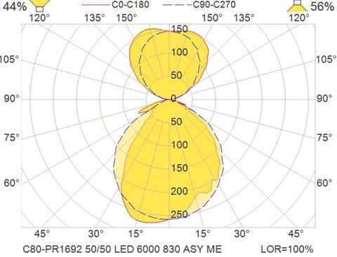 C80-PR1692 50-50 LED 6000 830 ASY ME
