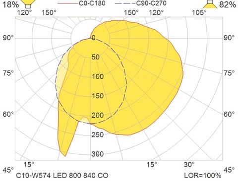 C10-W574 LED 800 840 CO