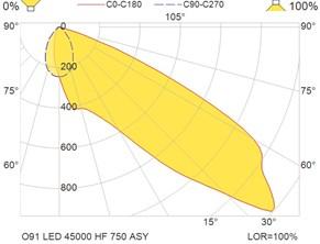 O91 LED 45000 HF 750 ASY