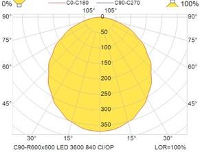 C90-R600x600 LED 3600 840 CI-OP