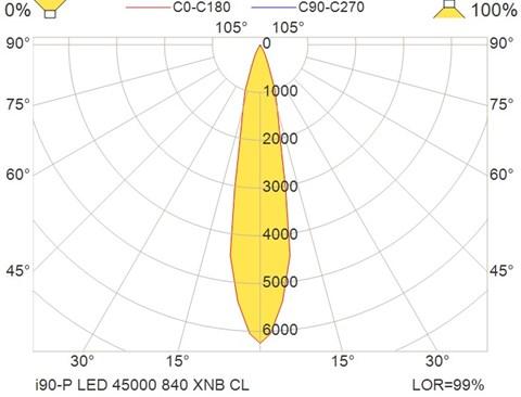 i90-P LED 45000 840 XNB CL