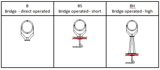 B_BS_BH_explanation