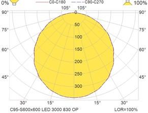 C95-S600x600 LED 3000 830 OP