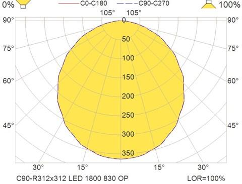 C90-R312x312 LED 1800 830 OP