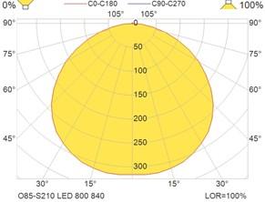 O85-S210 LED 800 840