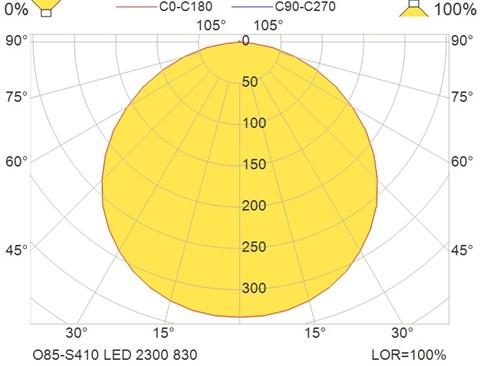 O85-S410 LED 2300 830