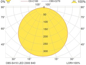 O85-S410 LED 2300 840