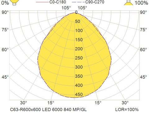 C63-R600x600 LED 6000 840 MP-GL
