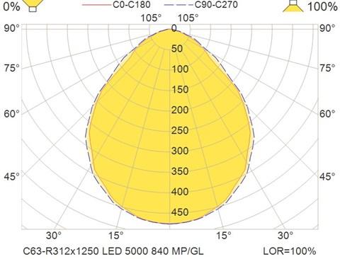 C63-R312x1250 LED 5000 840 MP-GL