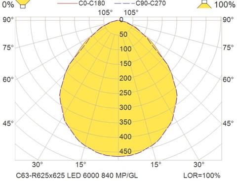 C63-R625x625 LED 6000 840 MP-GL