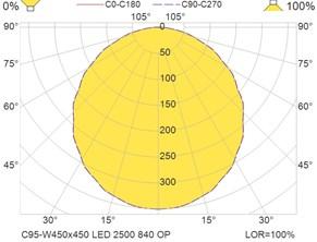 C95-W450x450 LED 2500 840 OP