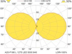A20-P166 L 1275 LED 5000 840