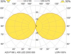 A20-P166 L 400 LED 2000 830