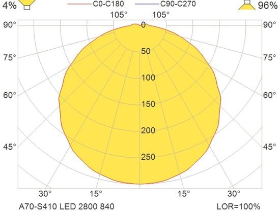 A70-S410 LED 2800 840