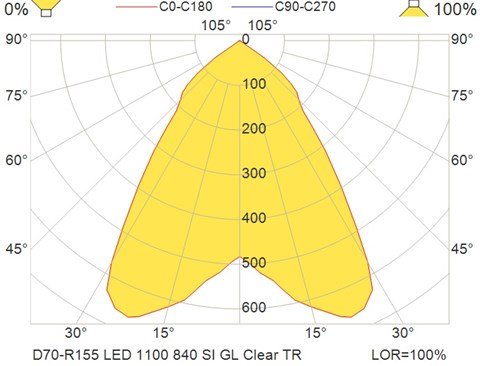 D70-R155 LED 1100 840 SI GL Clear TR
