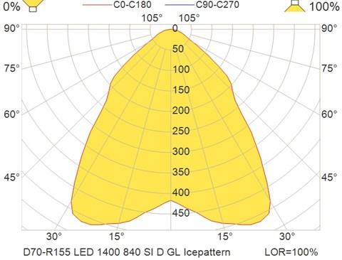 D70-R155 LED 1400 840 SI D GL Icepattern