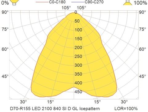 D70-R155 LED 2100 840 SI D GL Icepattern