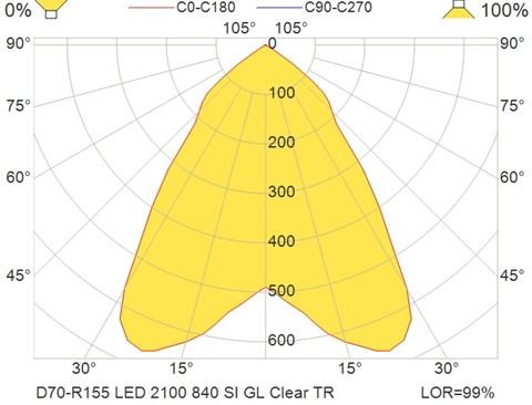 D70-R155 LED 2100 840 SI GL Clear TR