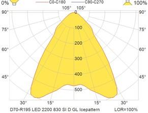 D70-R195 LED 2200 830 SI D GL Icepattern
