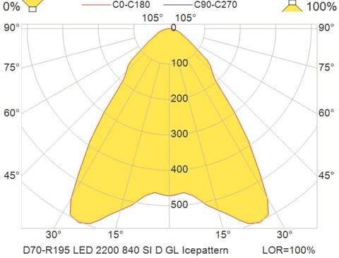D70-R195 LED 2200 840 SI D GL Icepattern
